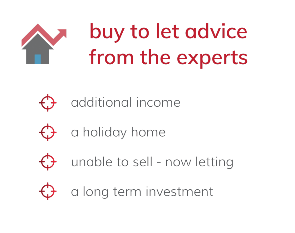 Buy to Let Mortgages - get expert advice