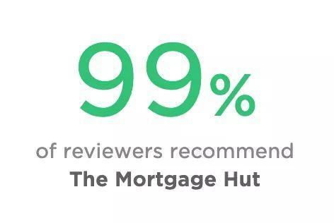 Offering Award Winning Mortgage & Insurance Advice