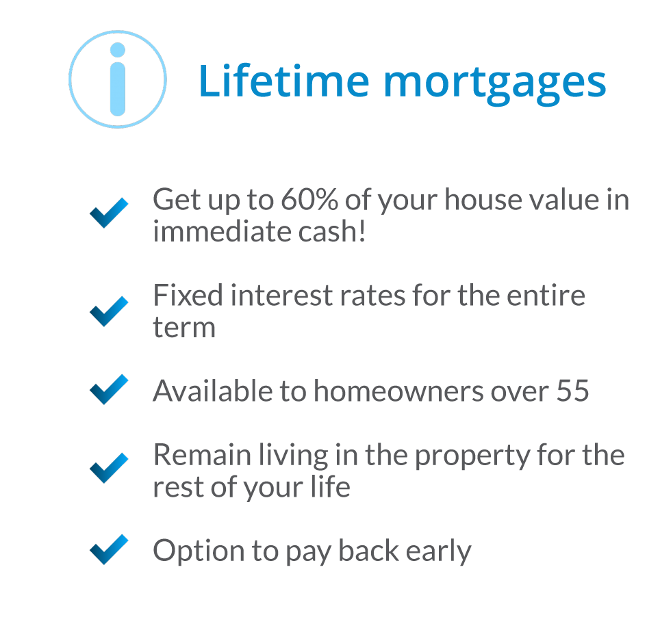 lifetime-mortgages